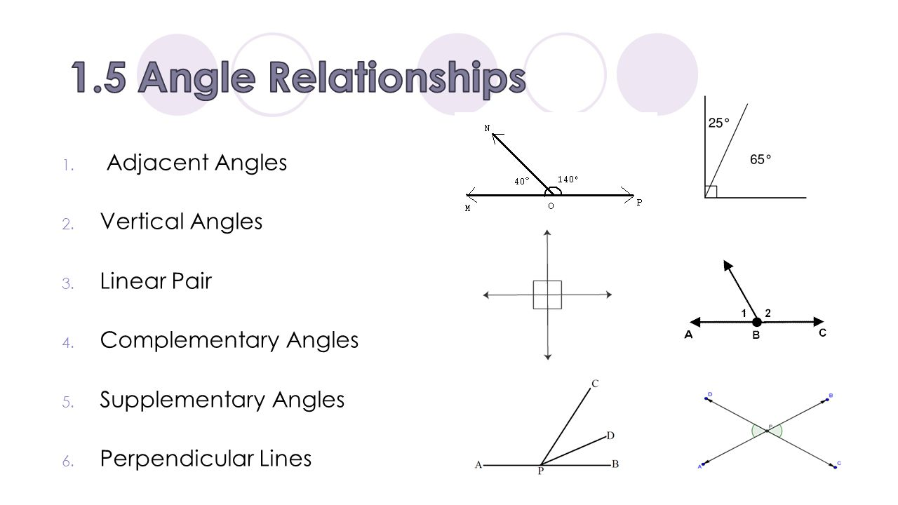 1. Adjacent Angles 2. Vertical Angles 3. Linear Pair 4. Complementary Angles 5. Supplementary Angles 6. Perpendicular Lines