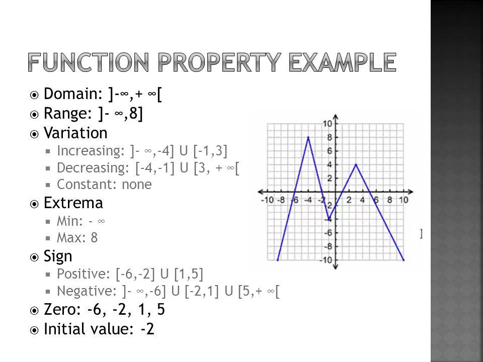  Domain: ]-∞,+ ∞[  Range: ]- ∞,8]  Variation  Increasing: ]- ∞,-4] U [-1,3]  Decreasing: [-4,-1] U [3, + ∞[  Constant: none  Extrema  Min: - ∞