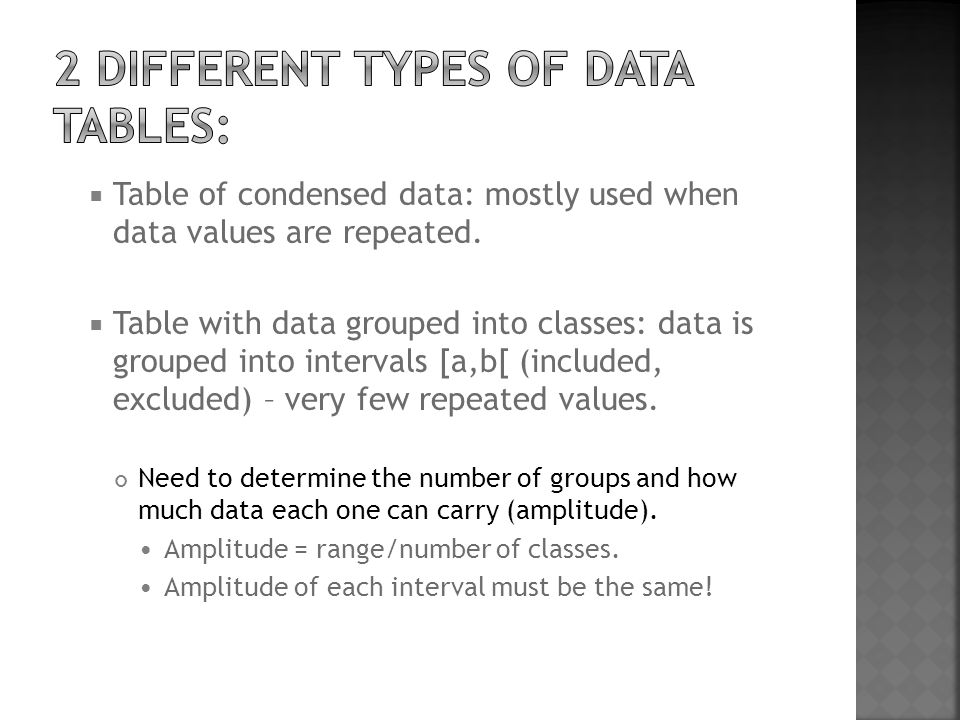  Table of condensed data: mostly used when data values are repeated.