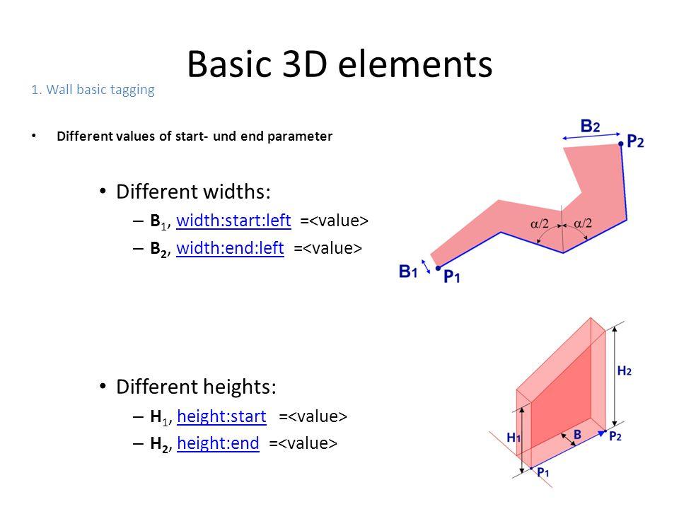Basic 3D elements Different values of start- und end parameter Different widths: – B 1, width:start:left = width:start:left – B 2, width:end:left = wi