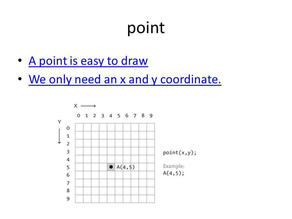 point A point is easy to draw We only need an x and y coordinate.