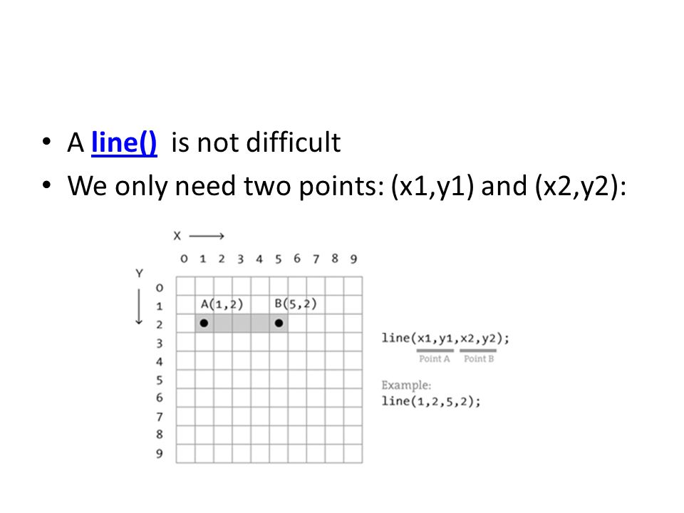 A line() is not difficultline() We only need two points: (x1,y1) and (x2,y2):