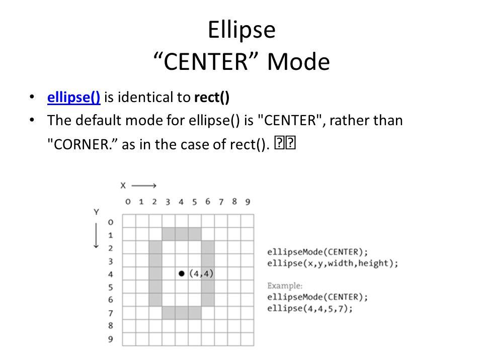 "Ellipse ""CENTER"" Mode ellipse() is identical to rect() ellipse() The default mode for ellipse() is"