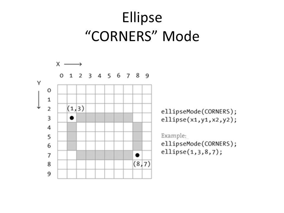 "Ellipse ""CORNERS"" Mode"