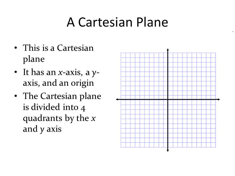 A Cartesian Plane This is a Cartesian plane It has an x-axis, a y- axis, and an origin The Cartesian plane is divided into 4 quadrants by the x and y