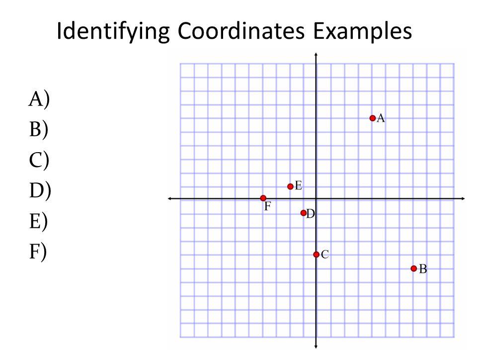 Identifying Coordinates Examples A) B) C) D) E) F)