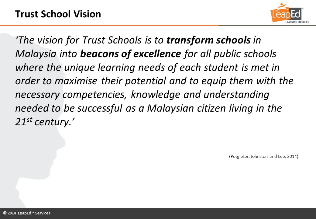 © 2014 LeapEd™ Services Four Programme Standards with related Programme Indicators and Descriptors Operationalised through KPTs set in Year 1 of the programme to be achieved in Year 5 Targets for School and Students are expressed in the Designated Instrument (DI) Student Targets are Mostly Academic Performance targets, influenced by performance in the National Exams (UPSR and SPM), as well as LINUS (for Grade 1-3), with additional targets set for High Performing Schools.