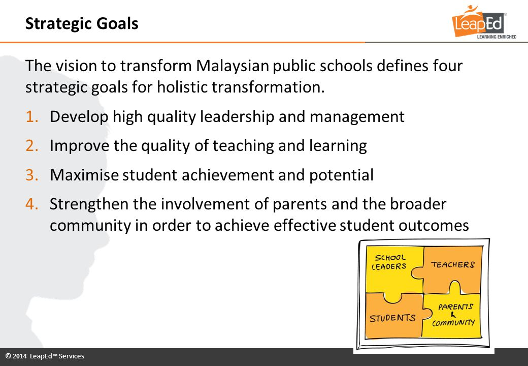 © 2014 LeapEd™ Services The vision to transform Malaysian public schools defines four strategic goals for holistic transformation. 1.Develop high qual