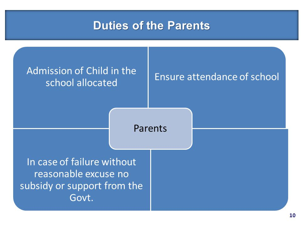 10 Duties of the Parents Admission of Child in the school allocated Ensure attendance of school In case of failure without reasonable excuse no subsidy or support from the Govt.