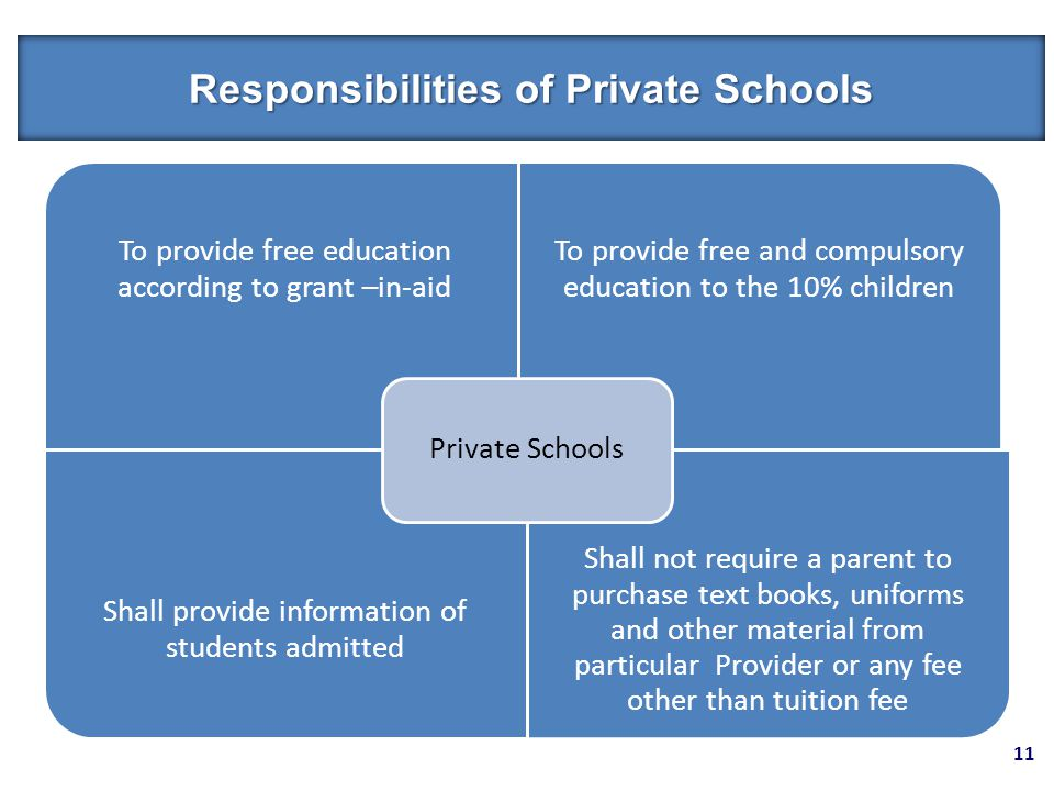 11 Responsibilities of Private Schools To provide free education according to grant –in-aid To provide free and compulsory education to the 10% children Shall provide information of students admitted Shall not require a parent to purchase text books, uniforms and other material from particular Provider or any fee other than tuition fee Private Schools