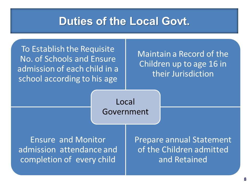 8 Duties of the Local Govt. To Establish the Requisite No.