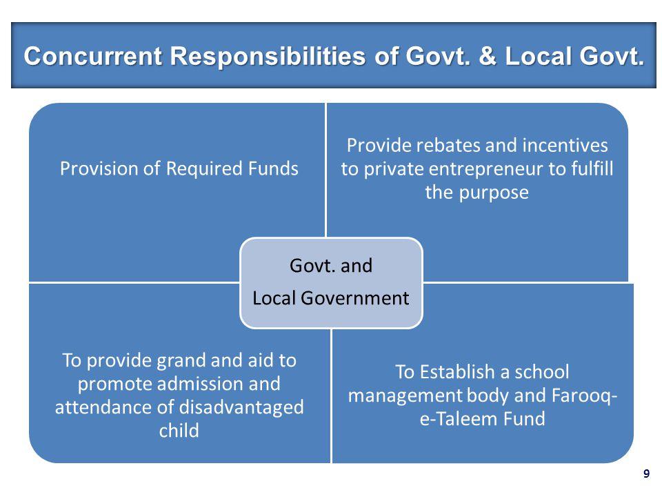 9 Concurrent Responsibilities of Govt. & Local Govt.