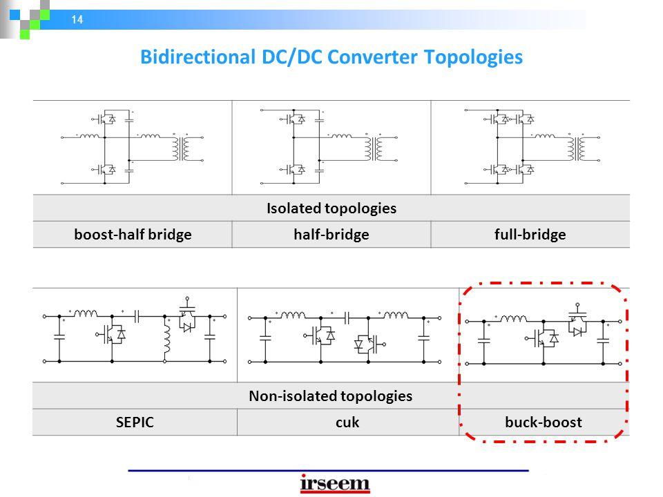 14 Isolated topologies boost-half bridgehalf-bridgefull-bridge Non-isolated topologies SEPICcukbuck-boost Bidirectional DC/DC Converter Topologies