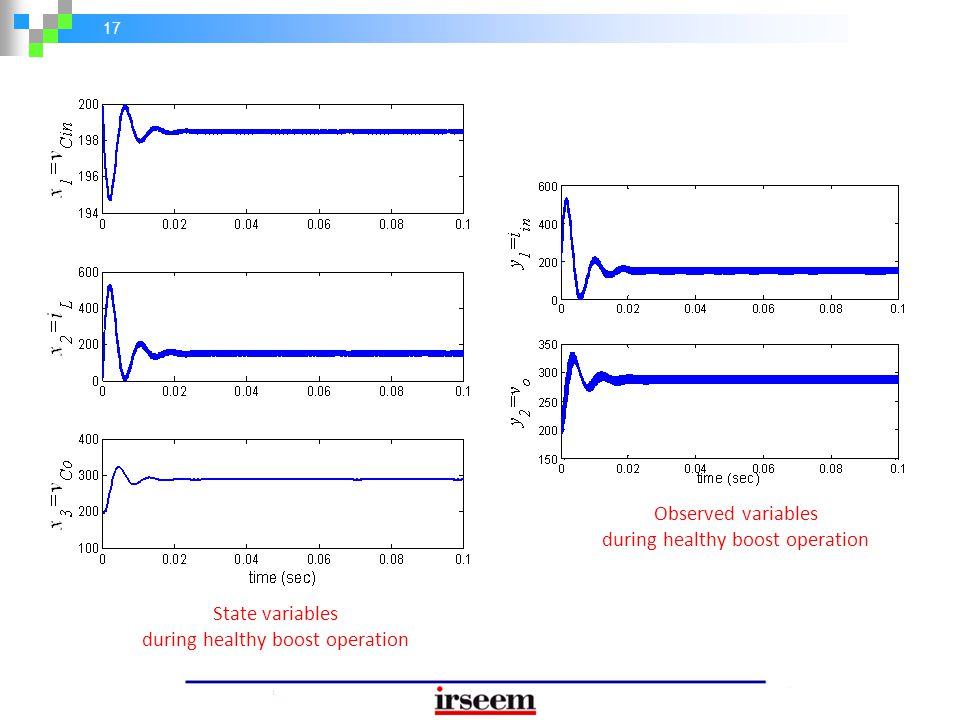 17 State variables during healthy boost operation Observed variables during healthy boost operation