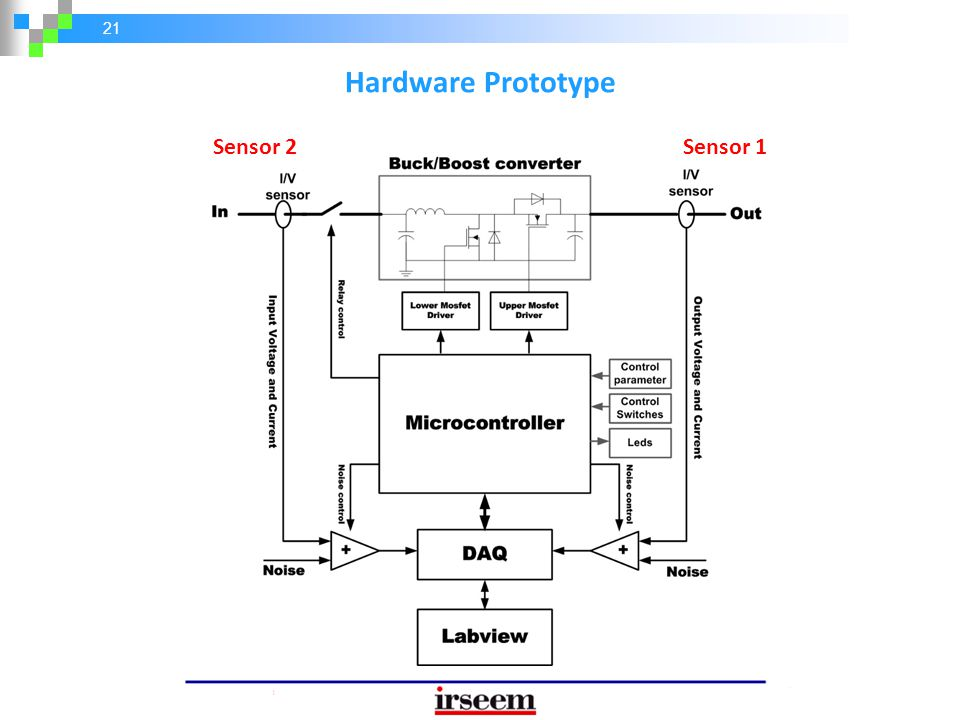 21 Sensor 2Sensor 1 Hardware Prototype