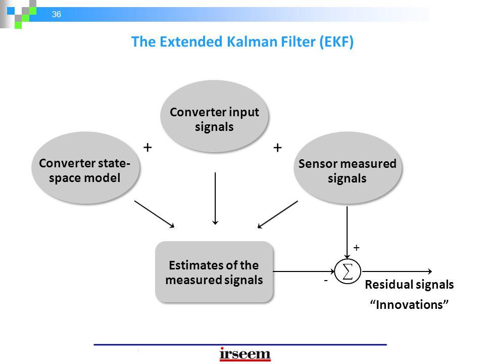 36 Converter state- space model + + Converter input signals Sensor measured signals The Extended Kalman Filter (EKF) Estimates of the measured signals