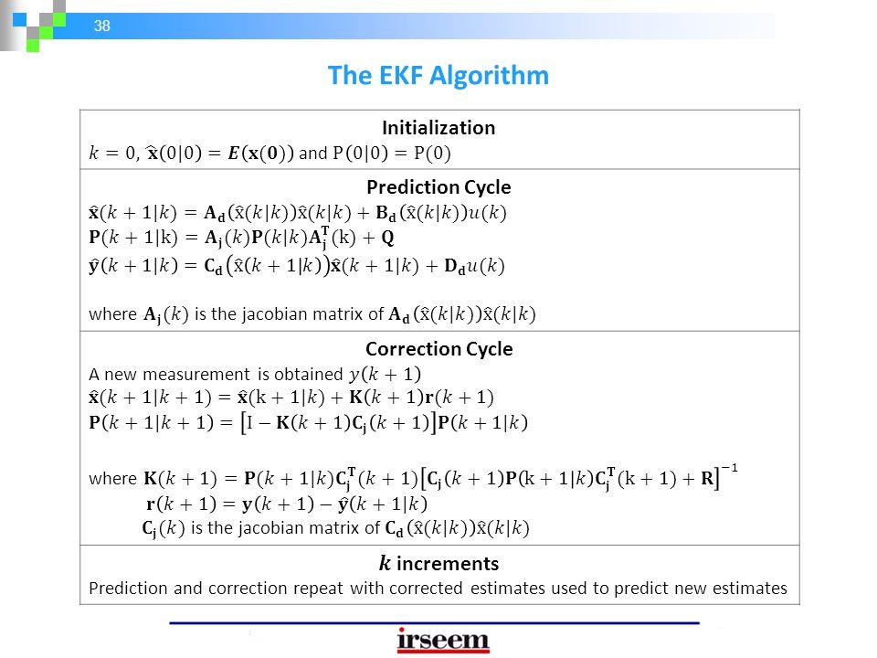 38 The EKF Algorithm