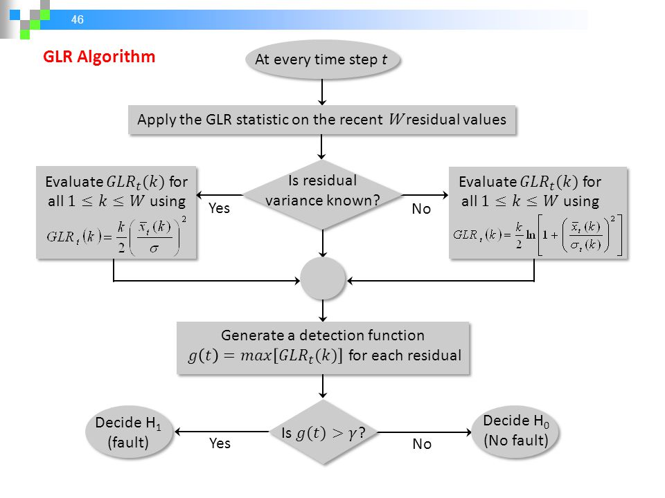 46 At every time step t Apply the GLR statistic on the recent W residual values Is residual variance known? Decide H 1 (fault) Decide H 0 (No fault) Y