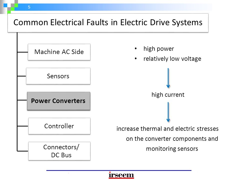 16 Examined Power Converter System s (duty cycle)