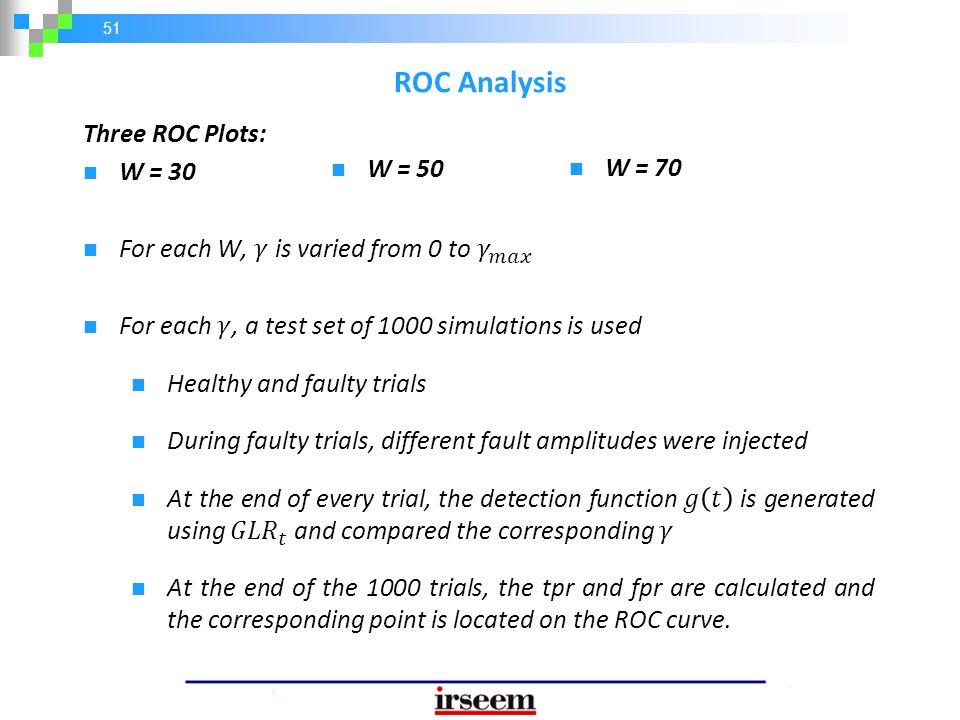 51 ROC Analysis W = 50 W = 70