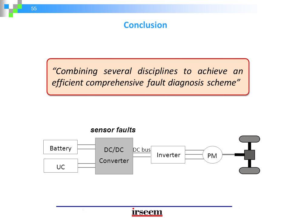 """55 Conclusion """"Combining several disciplines to achieve an efficient comprehensive fault diagnosis scheme"""" Battery PM UC DC/DC Converter Inverter DC b"""