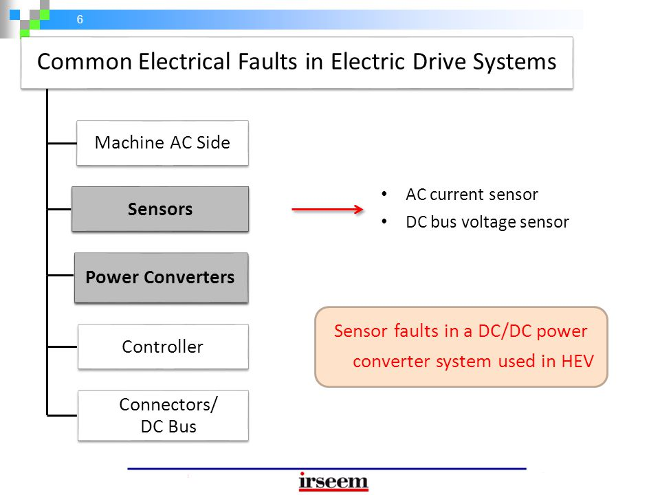 7 7 Observer-based Fault diagnosis methods Knowledge-based methods Analytical model-based methods Signal-based methods Fault Diagnosis Techniques for Power Converters Analytical model-based methods For HEV applications where converters operate under variable load conditions, model-based diagnosis is of particular interest.