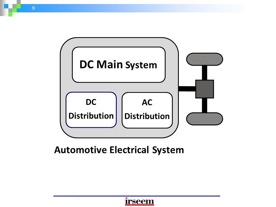 9 Automotive Electrical System DC Main System DC Distribution AC Distribution