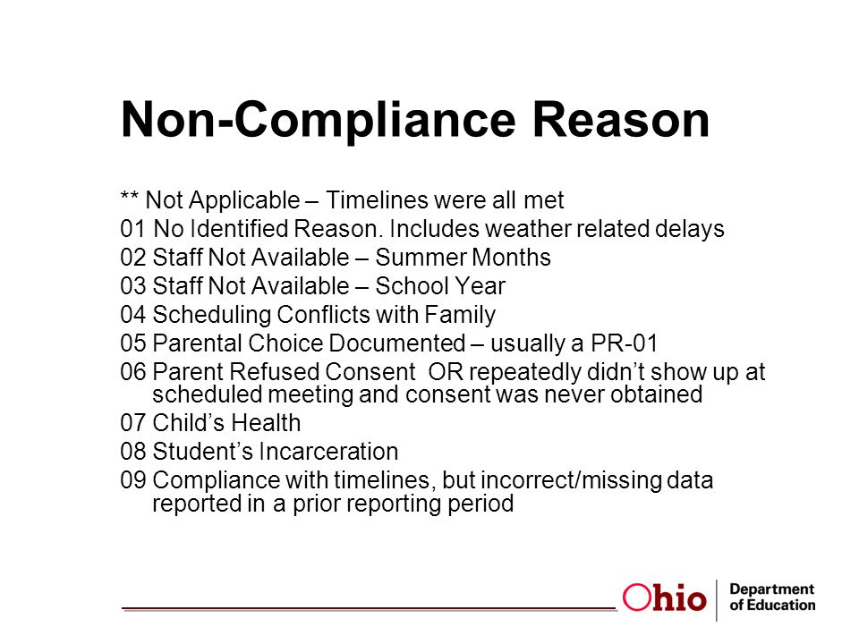 Non-Compliance Reason ** Not Applicable – Timelines were all met 01 No Identified Reason.