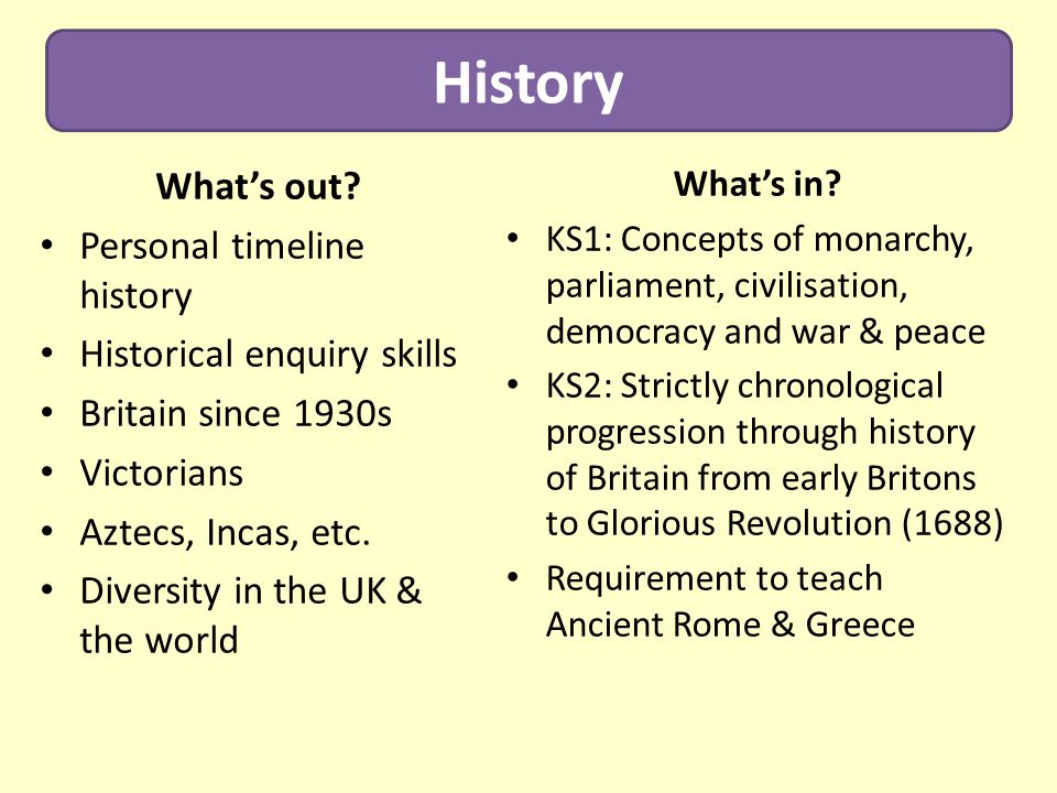 History What's out.