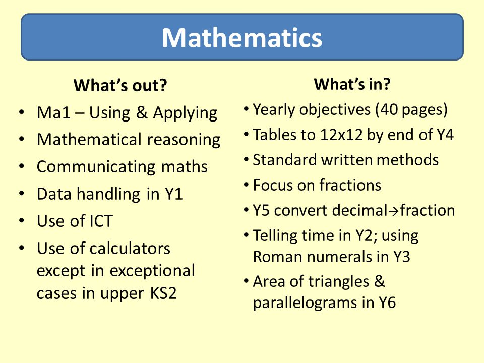 Mathematics What's out.