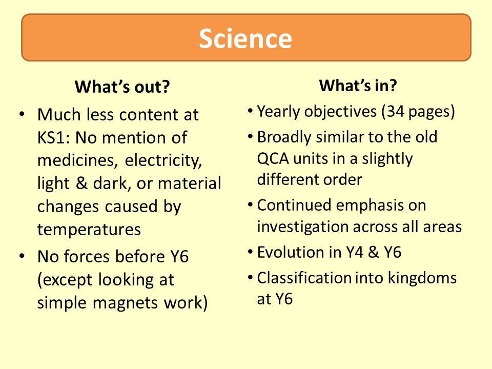 Science What's out.