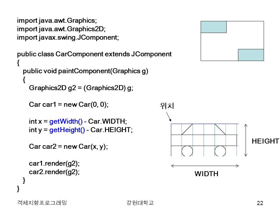 객체지향프로그래밍강원대학교 import java.awt.Graphics; import java.awt.Graphics2D; import javax.swing.JComponent; public class CarComponent extends JComponent { public void paintComponent(Graphics g) { Graphics2D g2 = (Graphics2D) g; Car car1 = new Car(0, 0); int x = getWidth() - Car.WIDTH; int y = getHeight() - Car.HEIGHT; Car car2 = new Car(x, y); car1.render(g2); car2.render(g2); } 위치 WIDTH HEIGHT 22