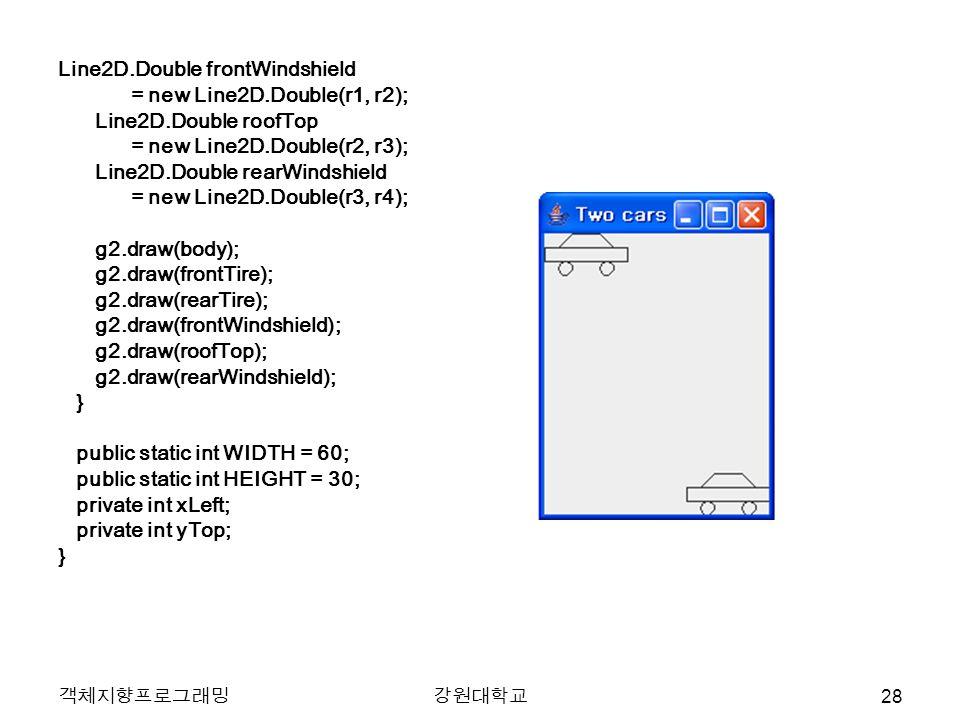 객체지향프로그래밍강원대학교 Line2D.Double frontWindshield = new Line2D.Double(r1, r2); Line2D.Double roofTop = new Line2D.Double(r2, r3); Line2D.Double rearWindshield = new Line2D.Double(r3, r4); g2.draw(body); g2.draw(frontTire); g2.draw(rearTire); g2.draw(frontWindshield); g2.draw(roofTop); g2.draw(rearWindshield); } public static int WIDTH = 60; public static int HEIGHT = 30; private int xLeft; private int yTop; } 28