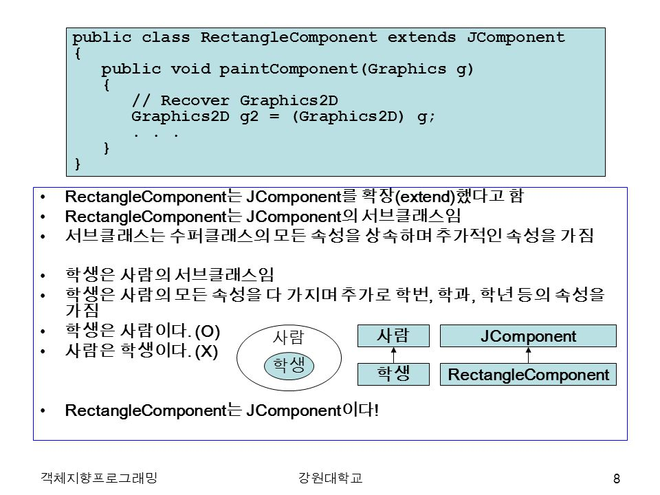 객체지향프로그래밍강원대학교 RectangleComponent 는 JComponent 를 확장 (extend) 했다고 함 RectangleComponent 는 JComponent 의 서브클래스임 서브클래스는 수퍼클래스의 모든 속성을 상속하며 추가적인 속성을 가짐 학생은 사람의 서브클래스임 학생은 사람의 모든 속성을 다 가지며 추가로 학번, 학과, 학년 등의 속성을 가짐 학생은 사람이다.
