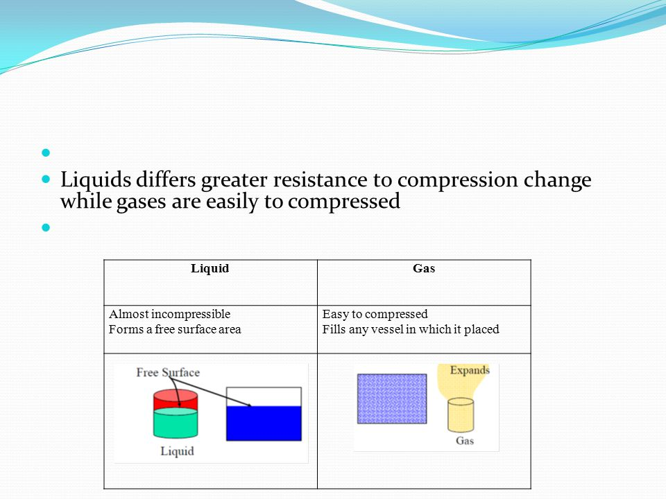 Liquids differs greater resistance to compression change while gases are easily to compressed LiquidGas Almost incompressible Forms a free surface are
