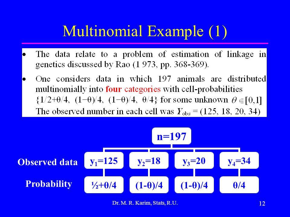 12 Multinomial Example (1) Dr. M. R. Karim, Stats, R.U. Observed data Probability