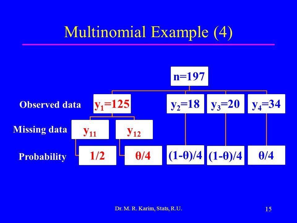 15 Multinomial Example (4) Dr.M. R. Karim, Stats, R.U.