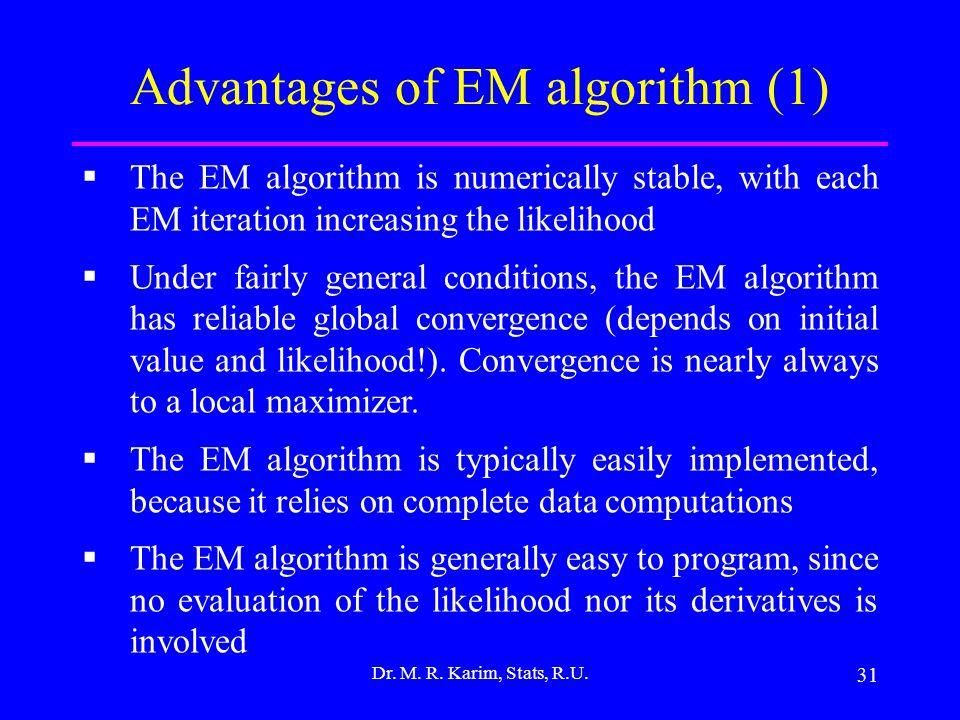 31 Dr. M. R. Karim, Stats, R.U.