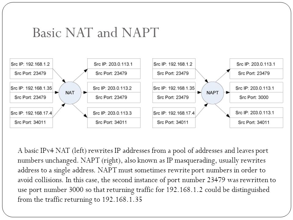 Basic NAT and NAPT A basic IPv4 NAT (left) rewrites IP addresses from a pool of addresses and leaves port numbers unchanged. NAPT (right), also known