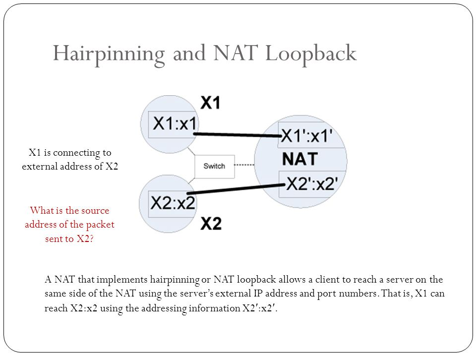Hairpinning and NAT Loopback A NAT that implements hairpinning or NAT loopback allows a client to reach a server on the same side of the NAT using the