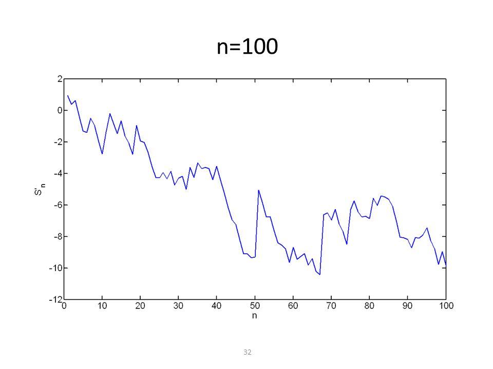 n=100 32