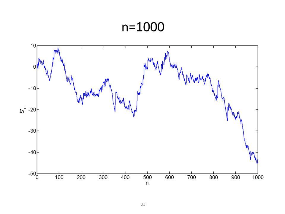 n=1000 33