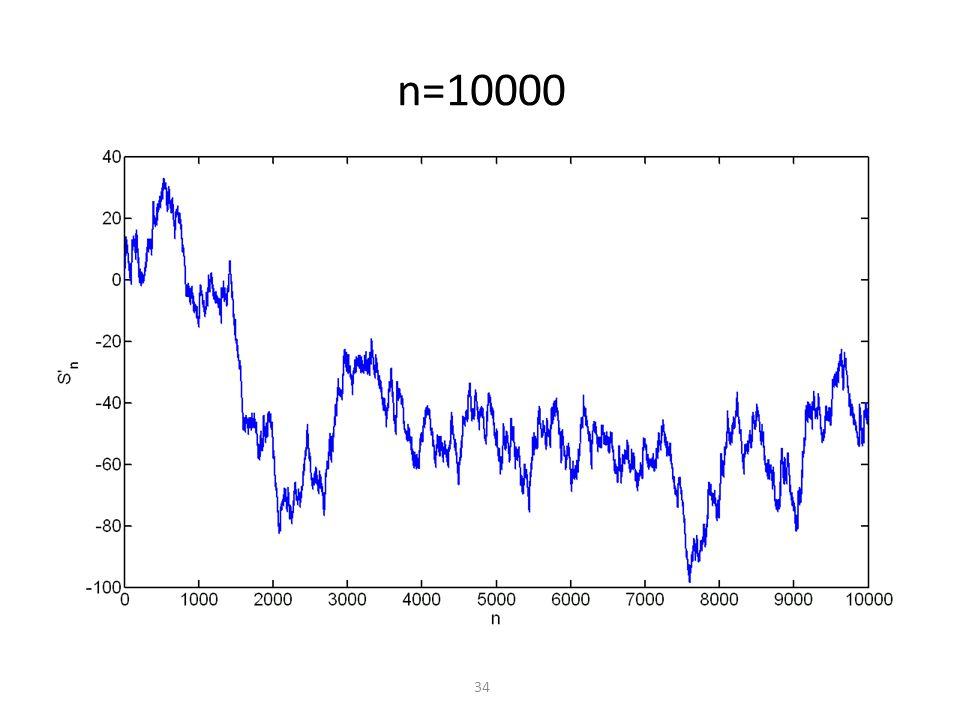 n=10000 34