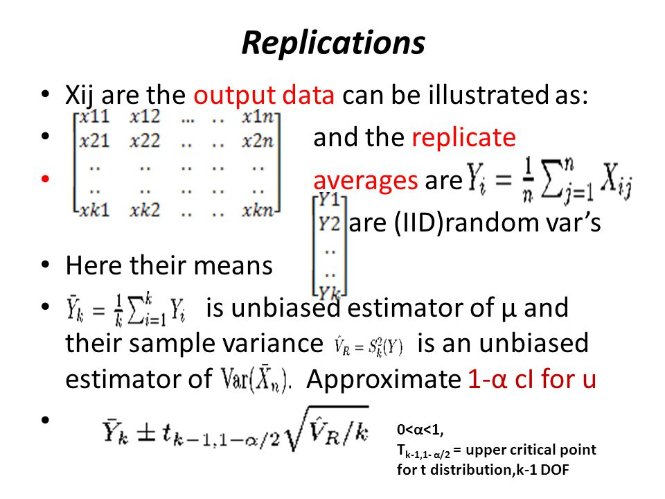 Replications Xij are the output data can be illustrated as: and the replicate averages are are (IID)random var's Here their means is unbiased estimato
