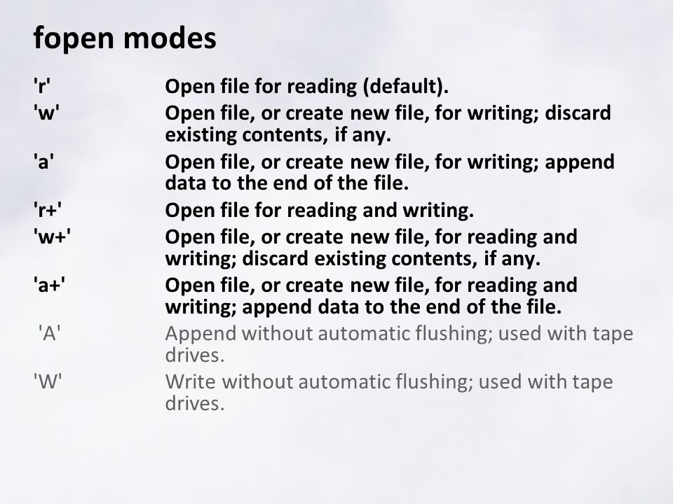 fopen modes r Open file for reading (default).