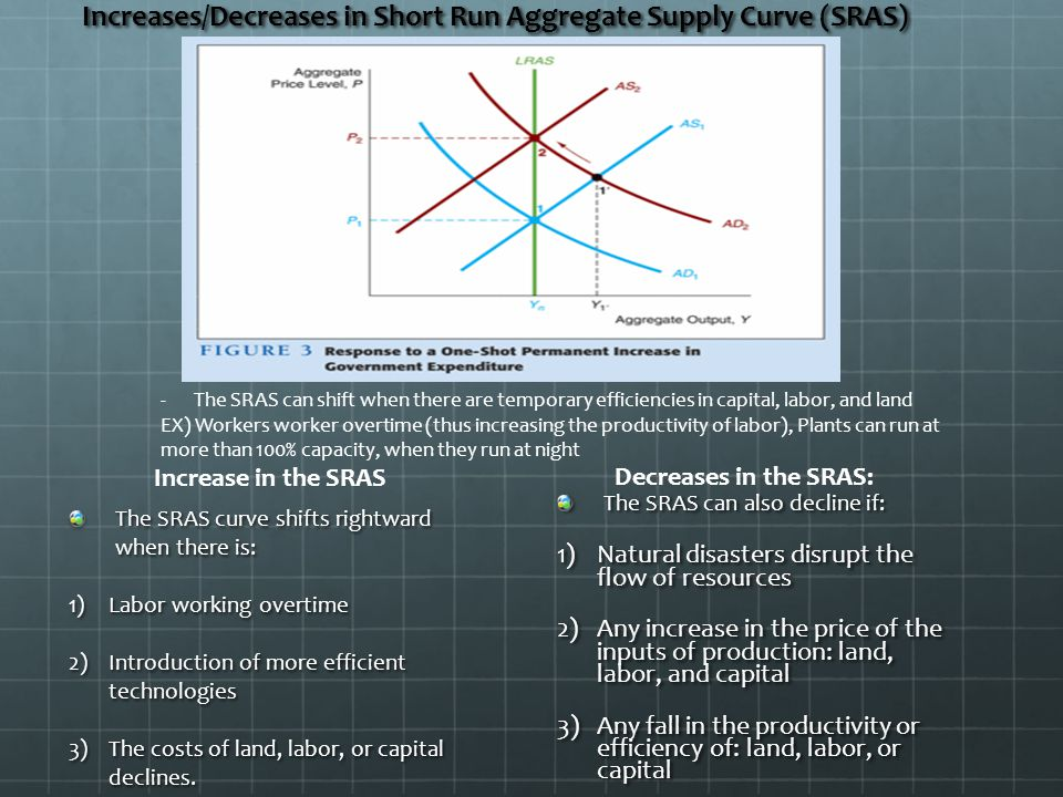 Keynesian Model ( Sticky Price Model) John Maynard Keynes argued that wages weren't as flexible as the classical model suggested, due to labor union and contracts.