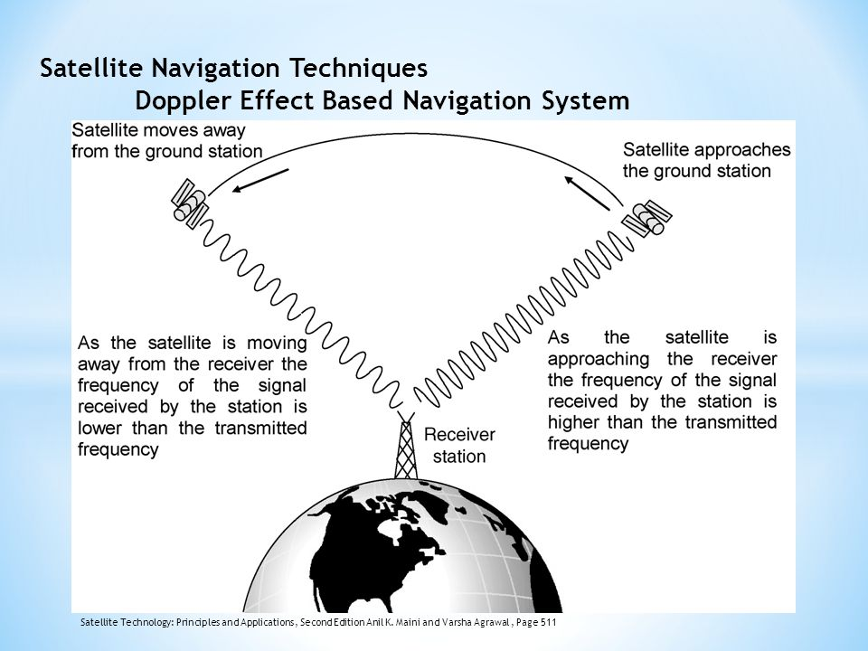 Satellite Navigation Techniques Doppler Effect Based Navigation System Satellite Technology: Principles and Applications, Second Edition Anil K.