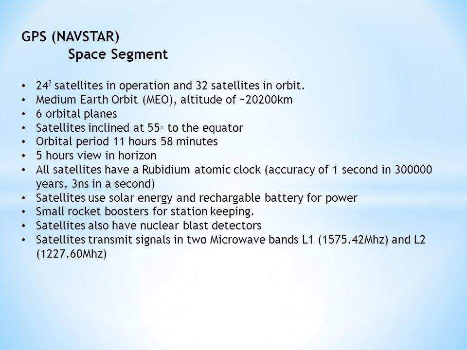GPS (NAVSTAR) Space Segment 24 . satellites in operation and 32 satellites in orbit.