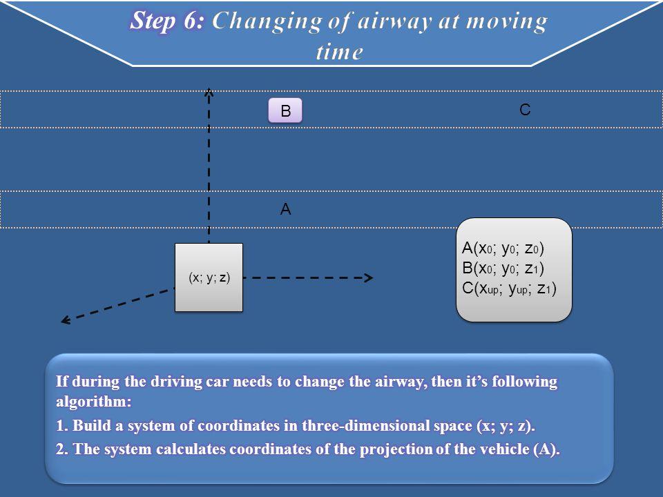 (x; y; z) А В С A(x 0 ; y 0 ; z 0 ) B(x 0 ; y 0 ; z 1 ) C(x up ; y up ; z 1 )