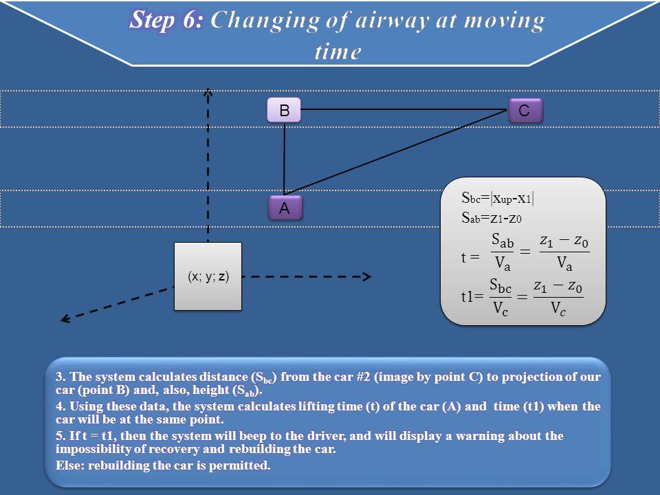 (x; y; z) A BC S bc =|x up -x 1 | S ab =z 1 -z 0 t = t1=
